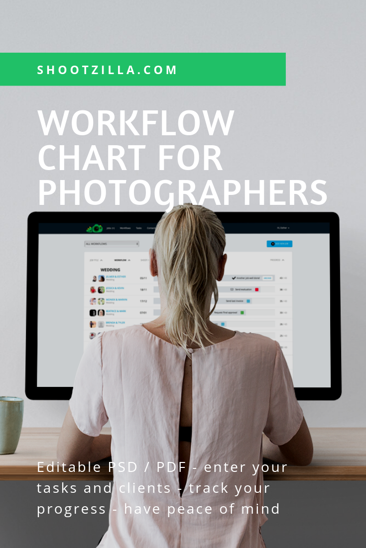 workflow chart for photographers